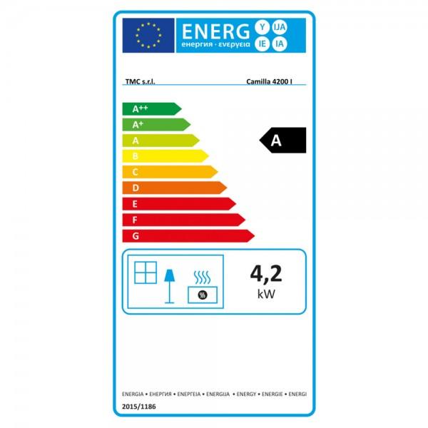 Infravermelhos 4200 Classe Energetica